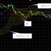 「一目均衡表」で市場分析!